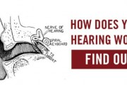 Audiology Melbourne