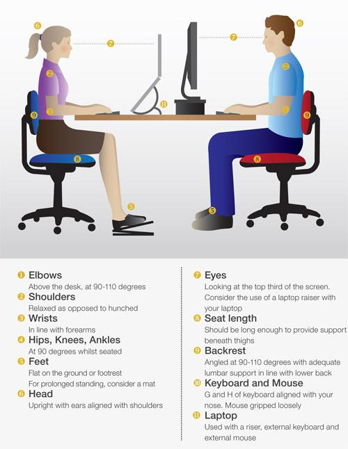 ergonomic_equipment