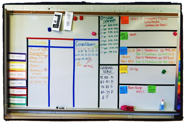 Close-up of whiteboard